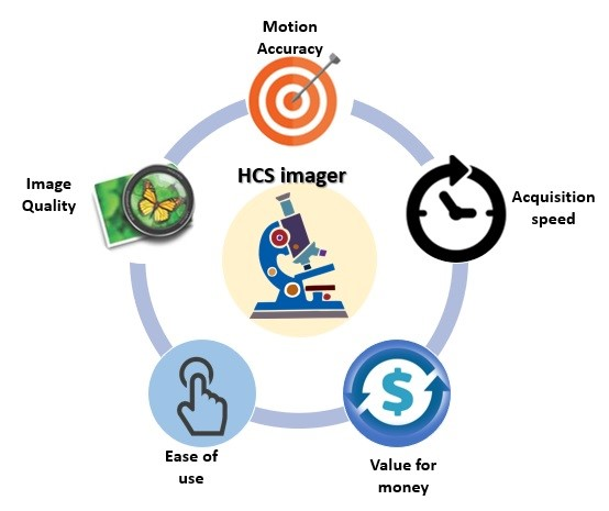 top 5 HCS system features_YG_JO
